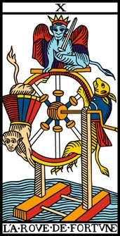 changement voyance divination radiesthésie